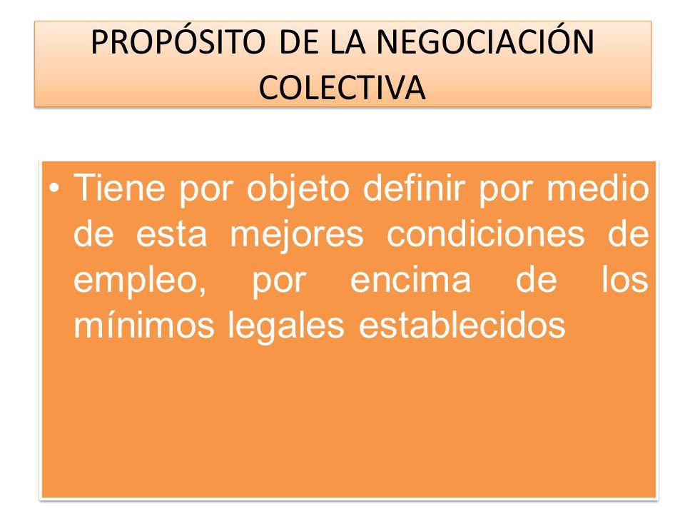 PROPÓSITO DE LA NEGOCIACIÓN COLECTIVA Tiene por objeto definir por medio de esta mejores condiciones de empleo, por encima de los mínimos legales esta