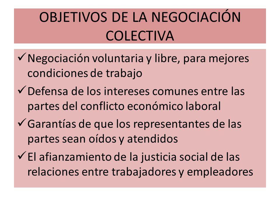 OBJETIVOS DE LA NEGOCIACIÓN COLECTIVA Negociación voluntaria y libre, para mejores condiciones de trabajo Defensa de los intereses comunes entre las p