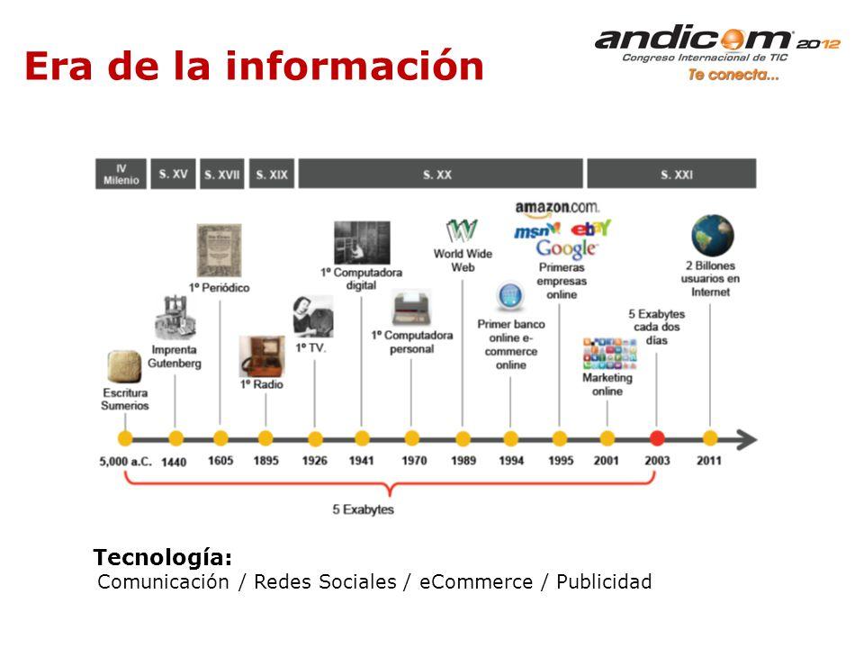 Tecnología: Comunicación / Redes Sociales / eCommerce / Publicidad Era de la información