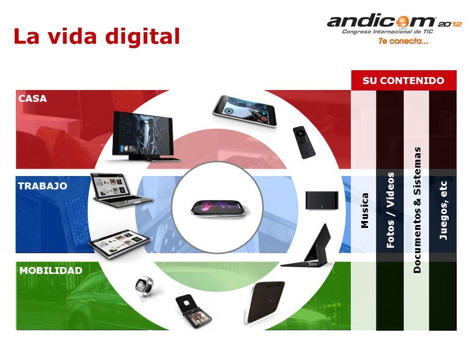 La vida digital Musica Fotos / Videos Documentos & Sistemas Juegos, etc SU CONTENIDO MOBILIDAD CASA TRABAJO