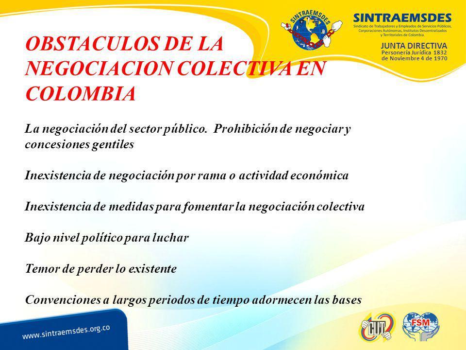 JUNTA DIRECTIVA Personería Jurídica 1832 de Noviembre 4 de 1970 OBSTACULOS DE LA NEGOCIACION COLECTIVA EN COLOMBIA La negociación del sector público.