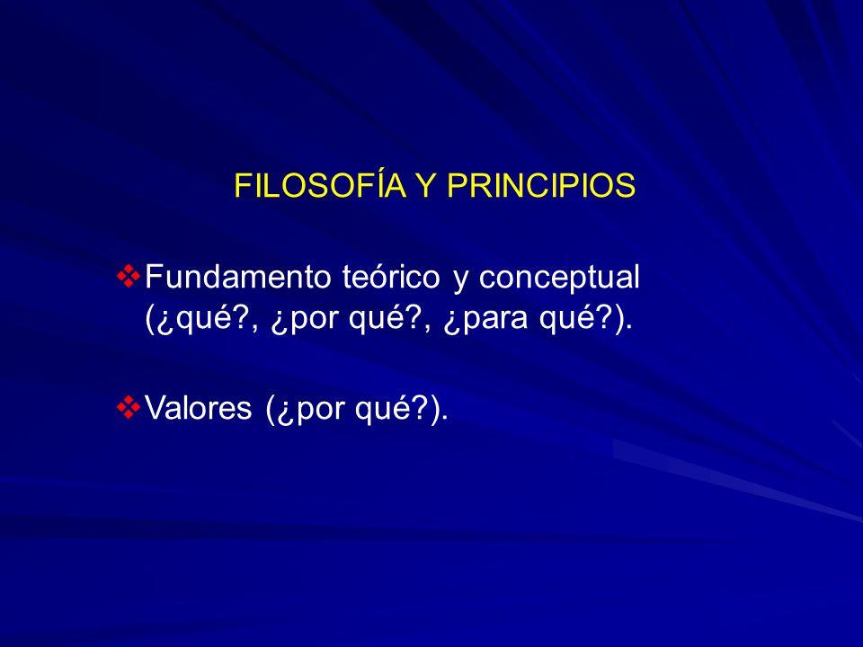 FILOSOFÍA Y PRINCIPIOS Fundamento teórico y conceptual (¿qué?, ¿por qué?, ¿para qué?).