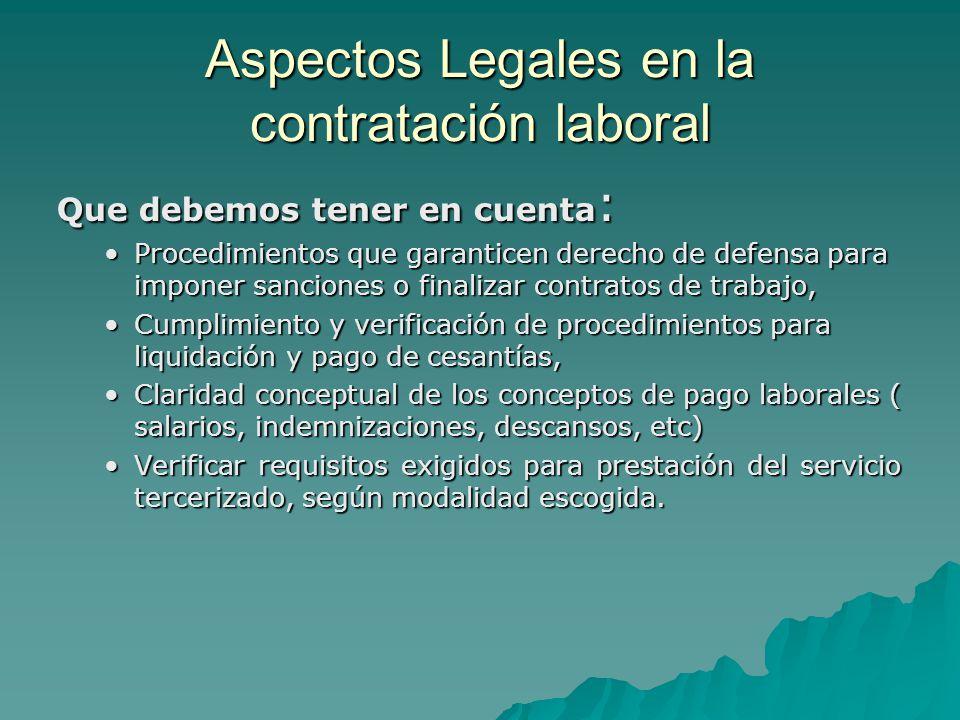 Aspectos Legales en la contratación laboral Que debemos tener en cuenta : Procedimientos que garanticen derecho de defensa para imponer sanciones o fi