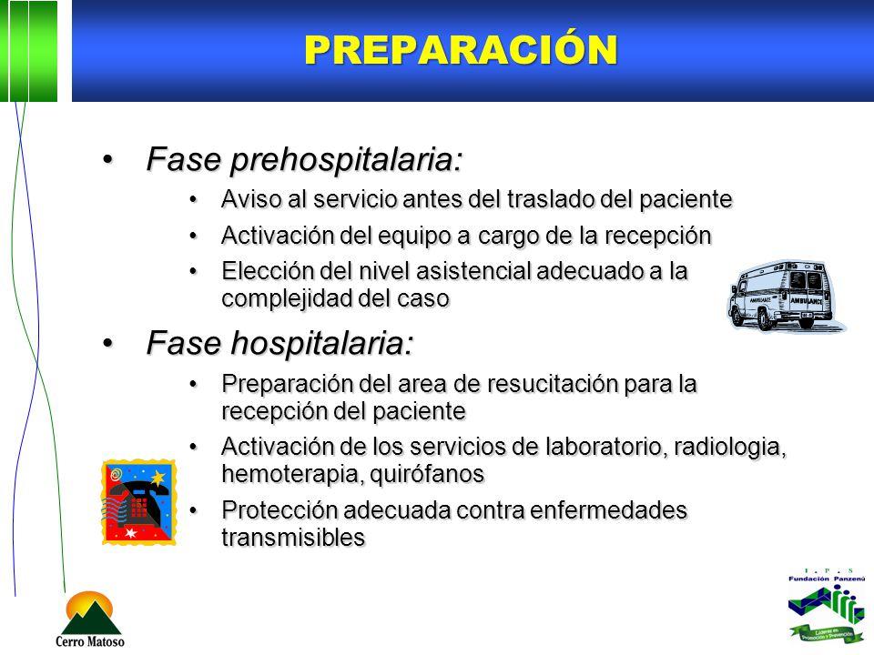 PREPARACIÓN Fase prehospitalaria:Fase prehospitalaria: Aviso al servicio antes del traslado del pacienteAviso al servicio antes del traslado del pacie