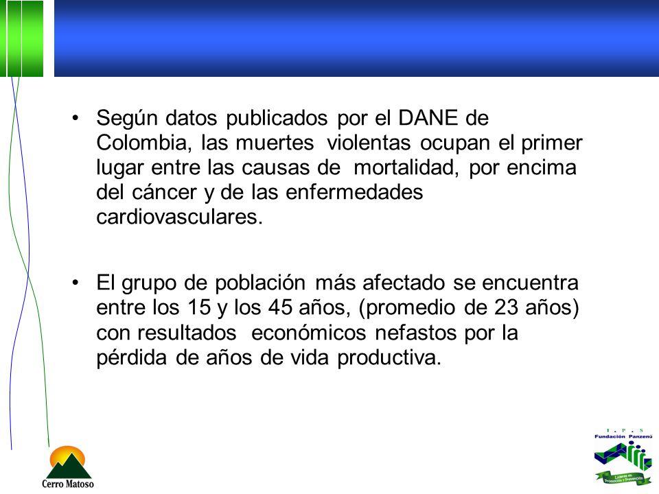 Según datos publicados por el DANE de Colombia, las muertes violentas ocupan el primer lugar entre las causas de mortalidad, por encima del cáncer y d