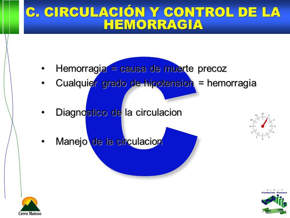 C C. CIRCULACIÓN Y CONTROL DE LA HEMORRAGIA Hemorragia = causa de muerte precozHemorragia = causa de muerte precoz Cualquier grado de hipotension = he