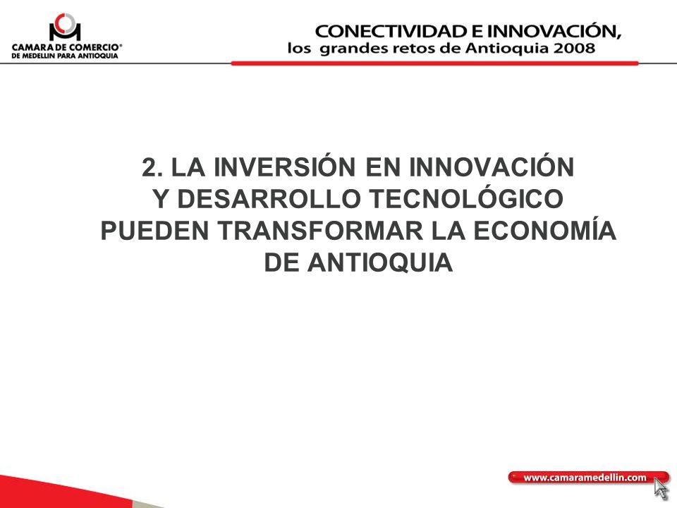 2. LA INVERSIÓN EN INNOVACIÓN Y DESARROLLO TECNOLÓGICO PUEDEN TRANSFORMAR LA ECONOMÍA DE ANTIOQUIA