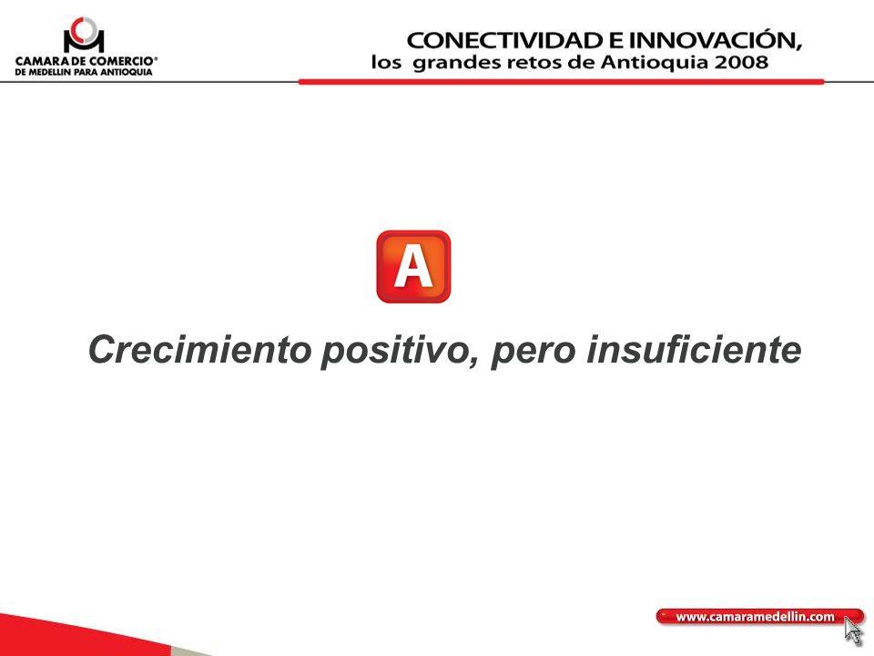 El PIB de Antioquia crece de manera positiva, pero insuficiente.