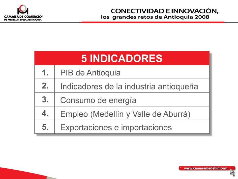 1. Crecimiento PIB de Antioquia 1991 - 2008