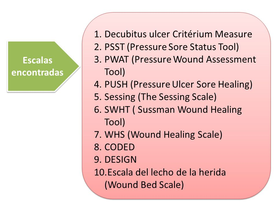 Escalas encontradas Escalas encontradas 1.Decubitus ulcer Critérium Measure 2.PSST (Pressure Sore Status Tool) 3.PWAT (Pressure Wound Assessment Tool) 4.PUSH (Pressure Ulcer Sore Healing) 5.Sessing (The Sessing Scale) 6.SWHT ( Sussman Wound Healing Tool) 7.WHS (Wound Healing Scale) 8.CODED 9.DESIGN 10.Escala del lecho de la herida (Wound Bed Scale) 1.Decubitus ulcer Critérium Measure 2.PSST (Pressure Sore Status Tool) 3.PWAT (Pressure Wound Assessment Tool) 4.PUSH (Pressure Ulcer Sore Healing) 5.Sessing (The Sessing Scale) 6.SWHT ( Sussman Wound Healing Tool) 7.WHS (Wound Healing Scale) 8.CODED 9.DESIGN 10.Escala del lecho de la herida (Wound Bed Scale)
