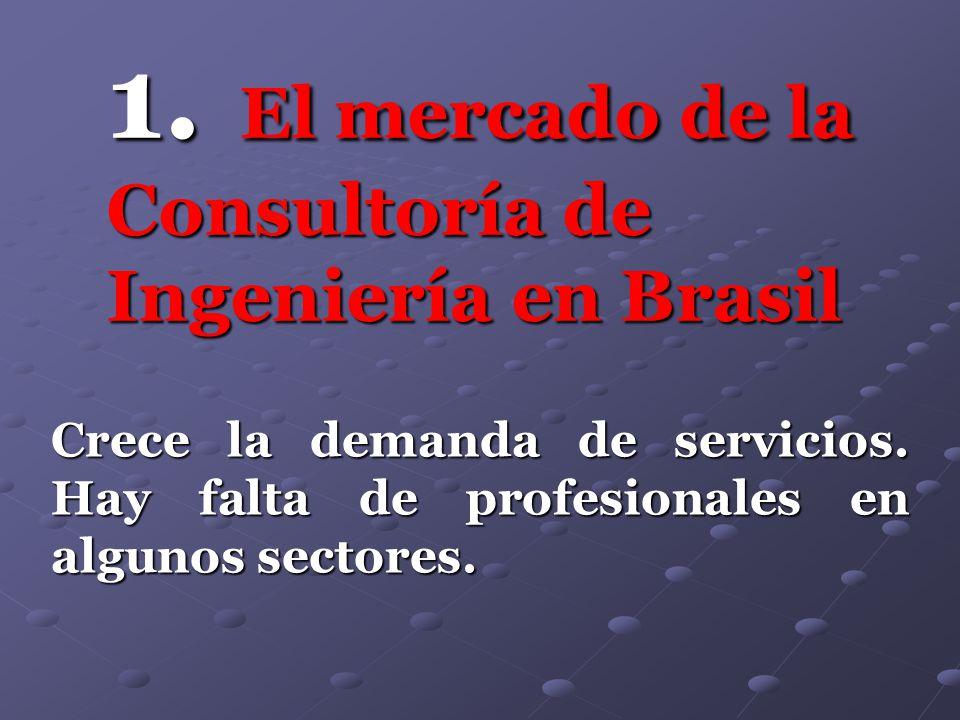 1. El mercado de la Consultoría de Ingeniería en Brasil Crece la demanda de servicios. Hay falta de profesionales en algunos sectores.