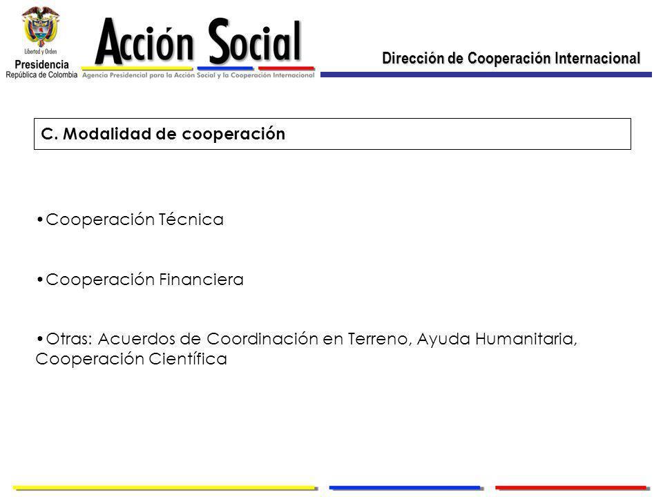 Dirección de Cooperación Internacional C.