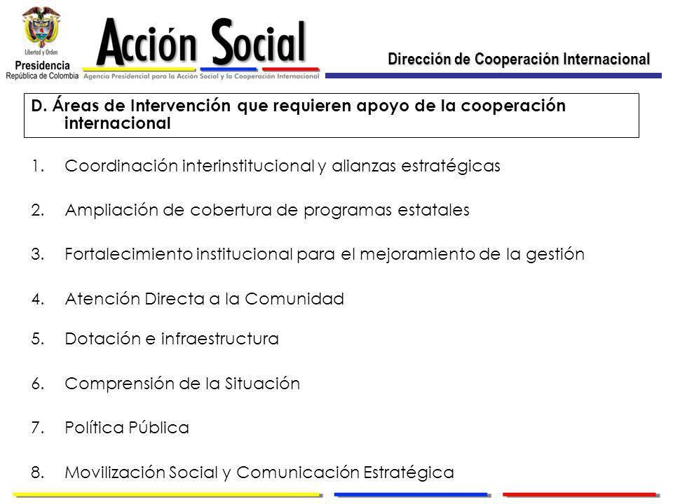 Dirección de Cooperación Internacional D.