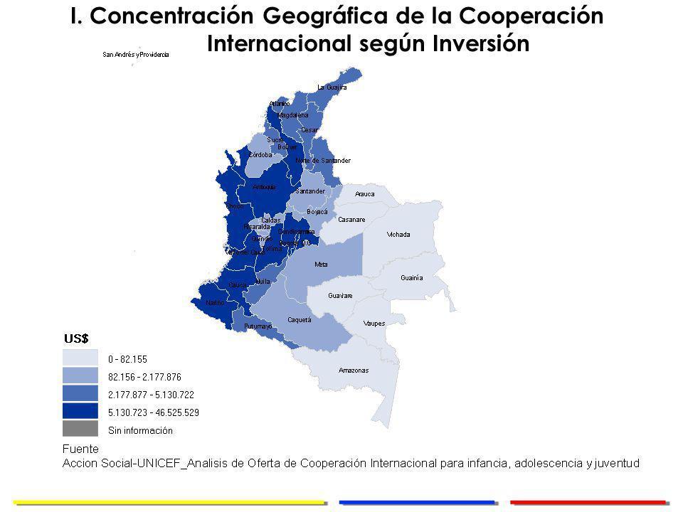 Dirección de Cooperación Internacional I.