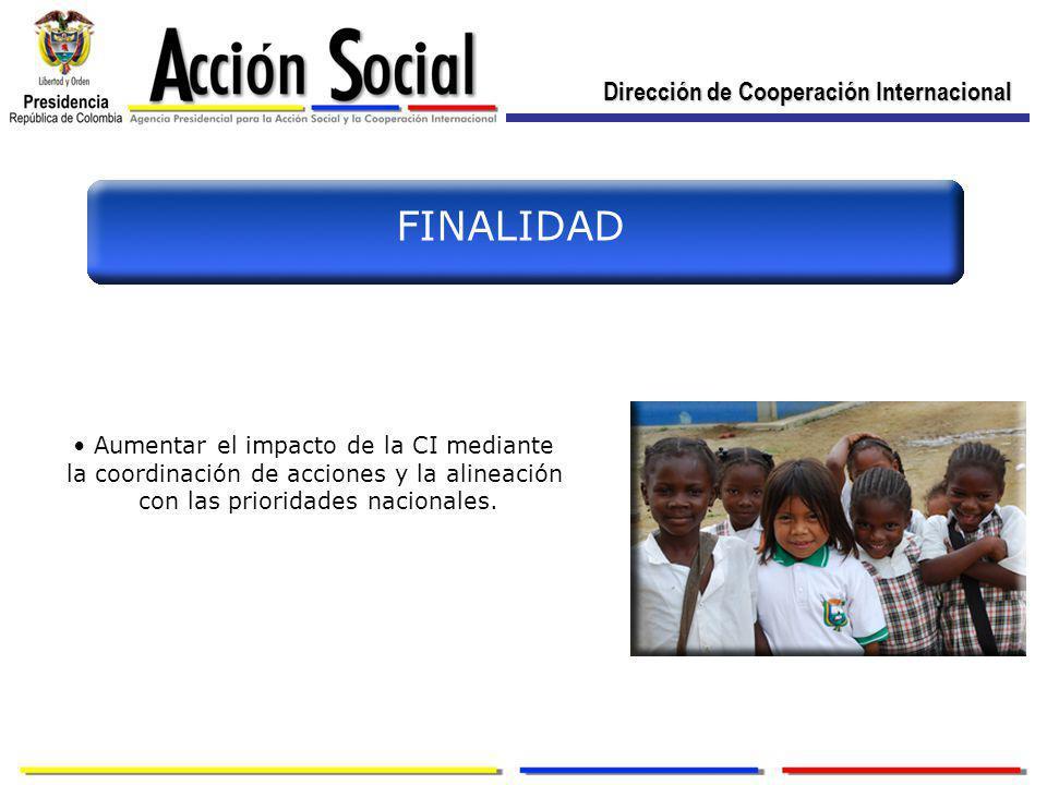 Dirección de Cooperación Internacional FINALIDAD Aumentar el impacto de la CI mediante la coordinación de acciones y la alineación con las prioridades nacionales.