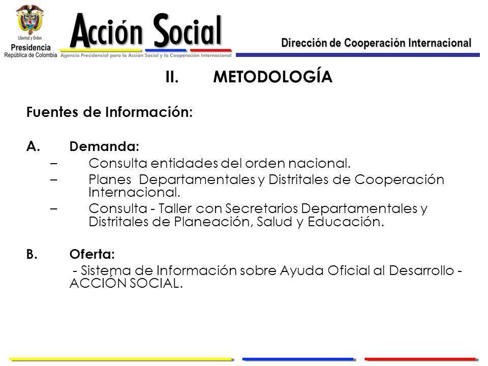 Dirección de Cooperación Internacional II. METODOLOGÍA Fuentes de Información: A.