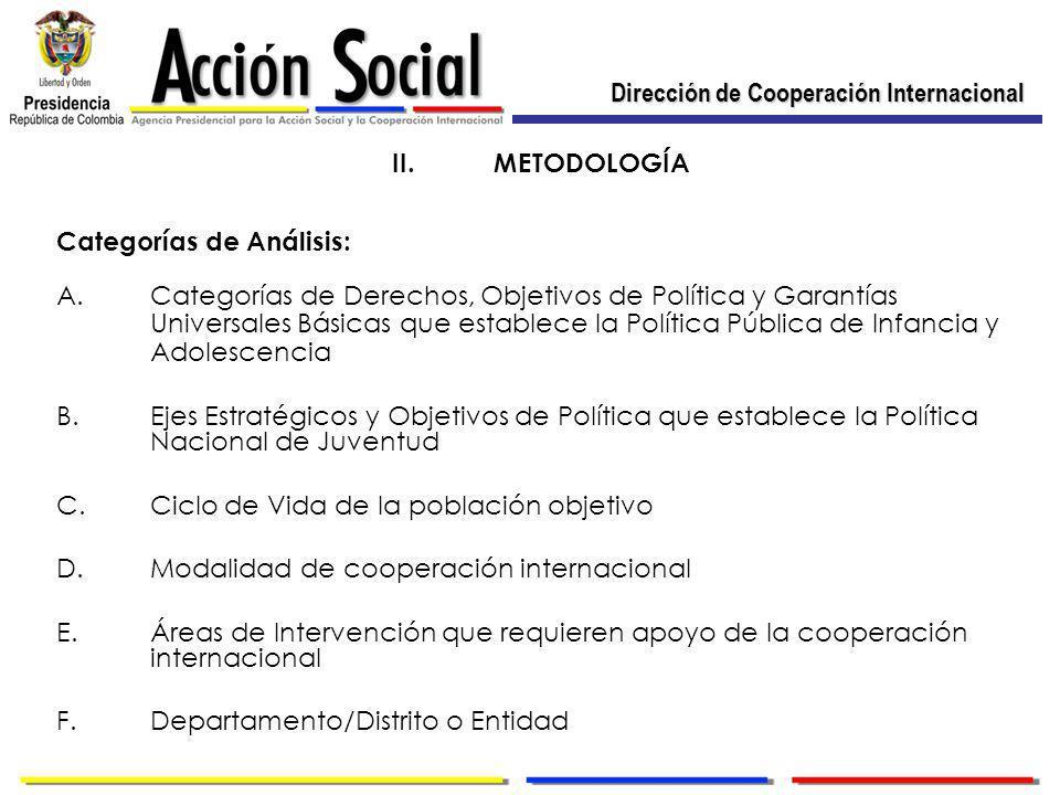 Dirección de Cooperación Internacional II.