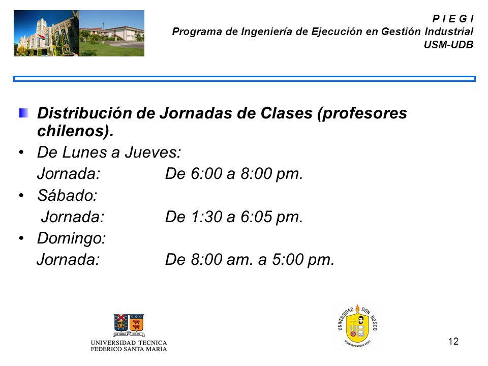 12 P I E G I Programa de Ingeniería de Ejecución en Gestión Industrial USM-UDB Distribución de Jornadas de Clases (profesores chilenos). De Lunes a Ju