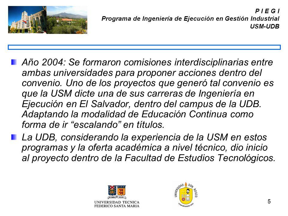 5 P I E G I Programa de Ingeniería de Ejecución en Gestión Industrial USM-UDB Año 2004: Se formaron comisiones interdisciplinarias entre ambas univers