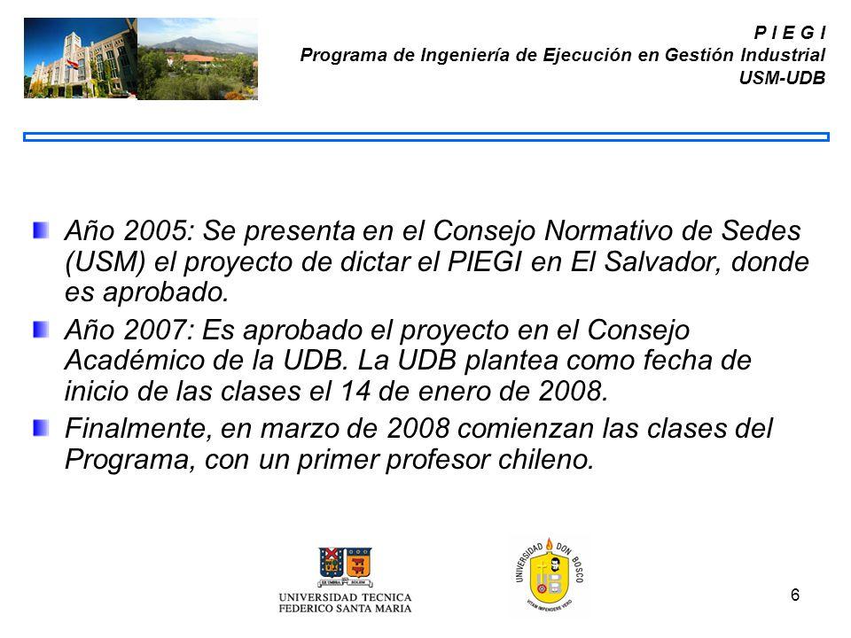 6 P I E G I Programa de Ingeniería de Ejecución en Gestión Industrial USM-UDB Año 2005: Se presenta en el Consejo Normativo de Sedes (USM) el proyecto