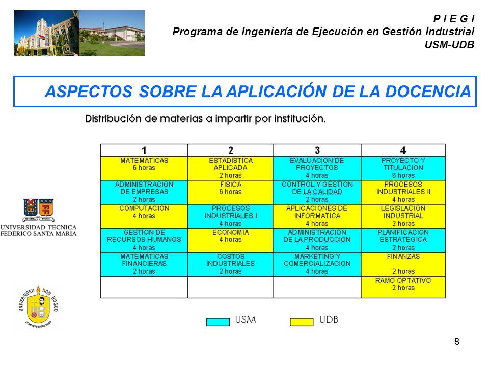 8 P I E G I Programa de Ingeniería de Ejecución en Gestión Industrial USM-UDB ASPECTOS SOBRE LA APLICACIÓN DE LA DOCENCIA