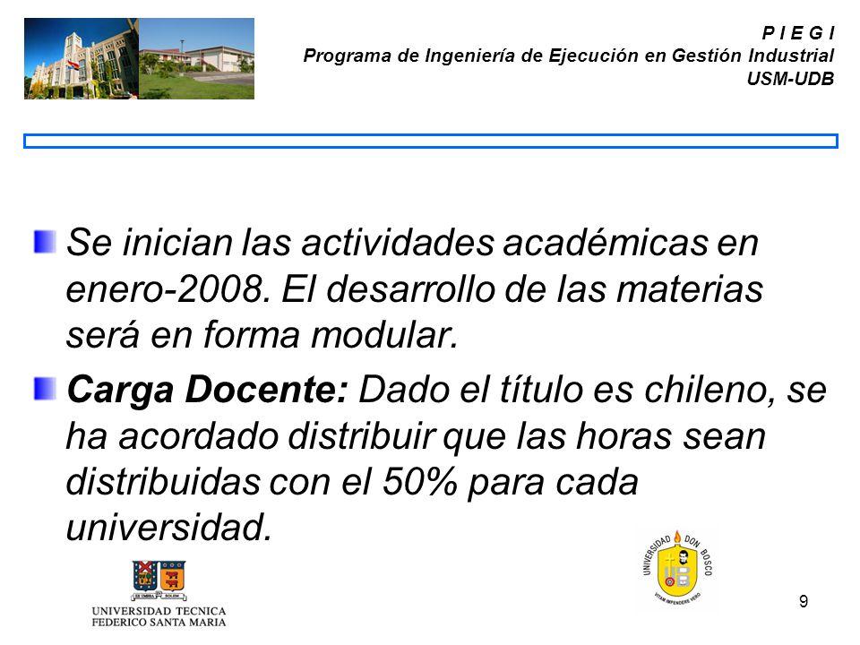 9 P I E G I Programa de Ingeniería de Ejecución en Gestión Industrial USM-UDB Se inician las actividades académicas en enero-2008. El desarrollo de la
