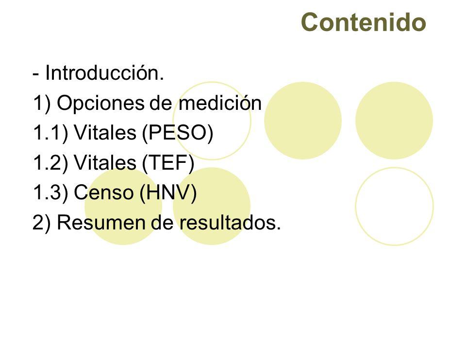 Contenido - Introducción. 1) Opciones de medición 1.1) Vitales (PESO) 1.2) Vitales (TEF) 1.3) Censo (HNV) 2) Resumen de resultados.