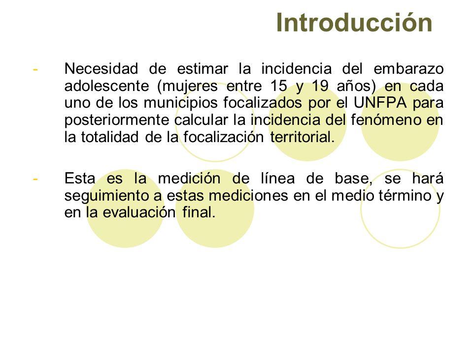 Introducción -Necesidad de estimar la incidencia del embarazo adolescente (mujeres entre 15 y 19 años) en cada uno de los municipios focalizados por e