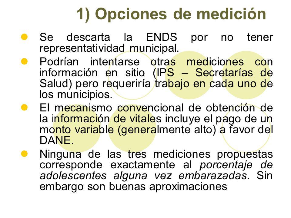 1) Opciones de medición Se descarta la ENDS por no tener representatividad municipal. Podrían intentarse otras mediciones con información en sitio (IP