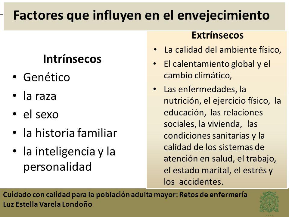 Cuidado con calidad para la población adulta mayor: Retos de enfermería Luz Estella Varela Londoño Extrínsecos La calidad del ambiente físico, El cale