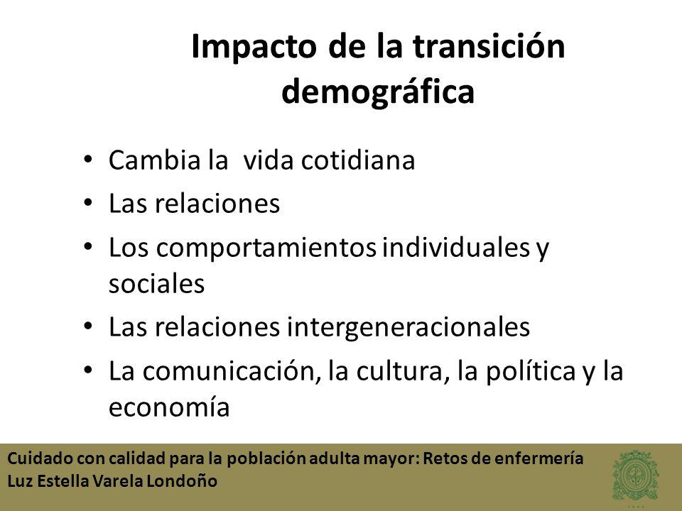Impacto de la transición demográfica Cambia la vida cotidiana Las relaciones Los comportamientos individuales y sociales Las relaciones intergeneracio