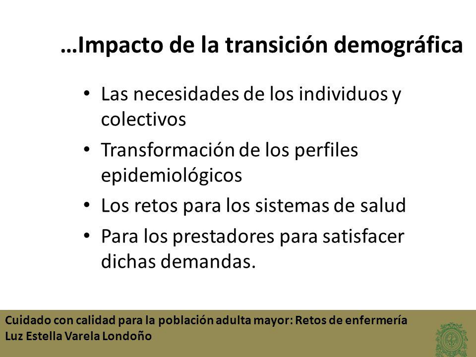 …Impacto de la transición demográfica Las necesidades de los individuos y colectivos Transformación de los perfiles epidemiológicos Los retos para los