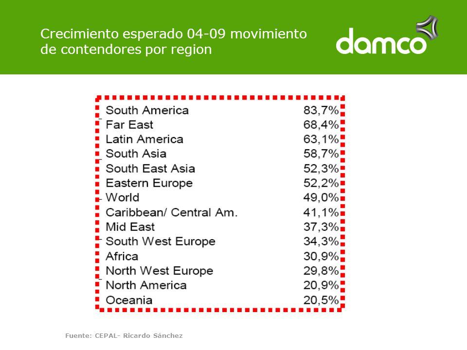 Crecimiento esperado 04-09 movimiento de contendores por region Fuente: CEPAL- Ricardo Sánchez