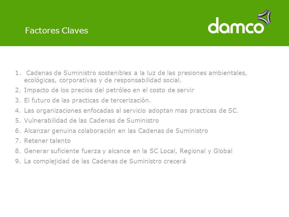 Factores Claves 1.