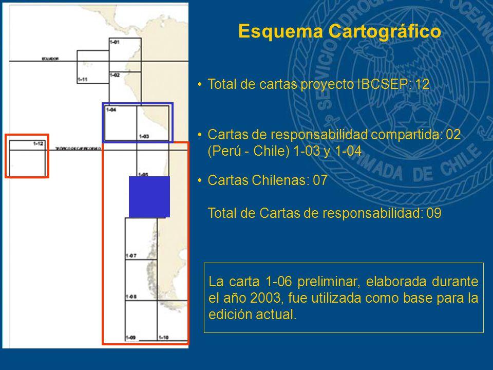 Esquema Cartográfico Total de cartas proyecto IBCSEP: 12 Cartas Chilenas: 07 Total de Cartas de responsabilidad: 09 Cartas de responsabilidad comparti