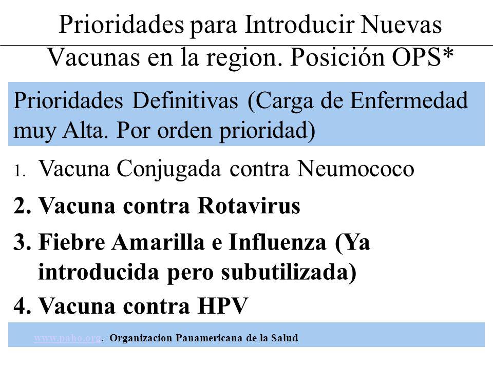 Prioridades para Introducir Nuevas Vacunas en la region.