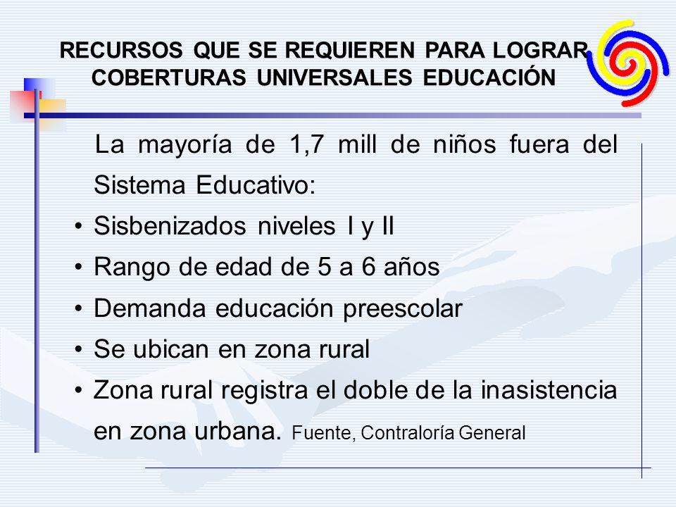 RECURSOS QUE SE REQUIEREN PARA LOGRAR COBERTURAS UNIVERSALES EDUCACIÓN La mayoría de 1,7 mill de niños fuera del Sistema Educativo: Sisbenizados nivel