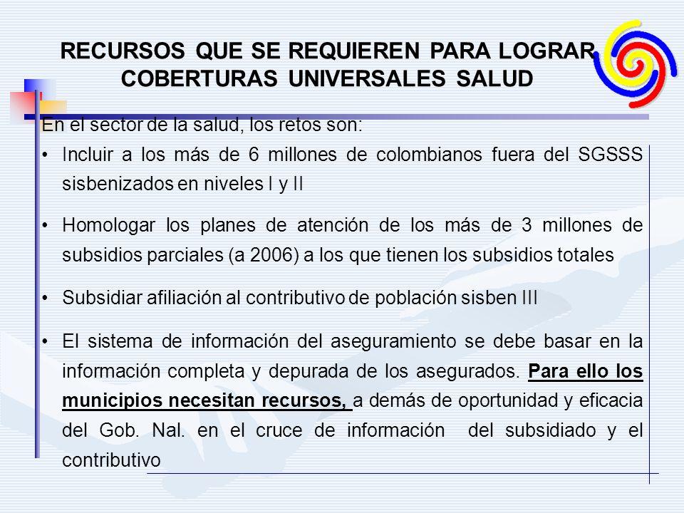 RECURSOS QUE SE REQUIEREN PARA LOGRAR COBERTURAS UNIVERSALES SALUD En el sector de la salud, los retos son: Incluir a los más de 6 millones de colombi
