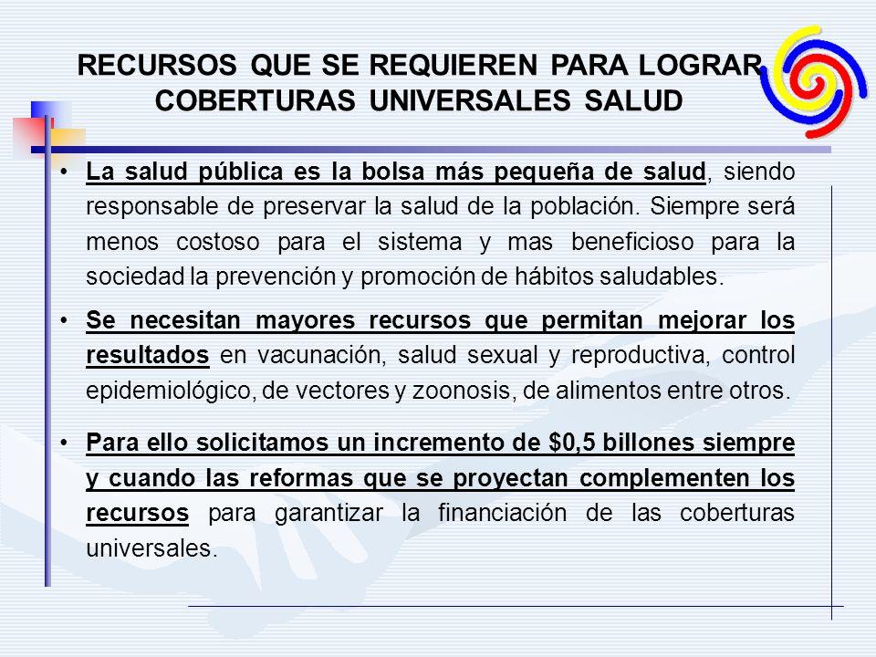 RECURSOS QUE SE REQUIEREN PARA LOGRAR COBERTURAS UNIVERSALES SALUD La salud pública es la bolsa más pequeña de salud, siendo responsable de preservar