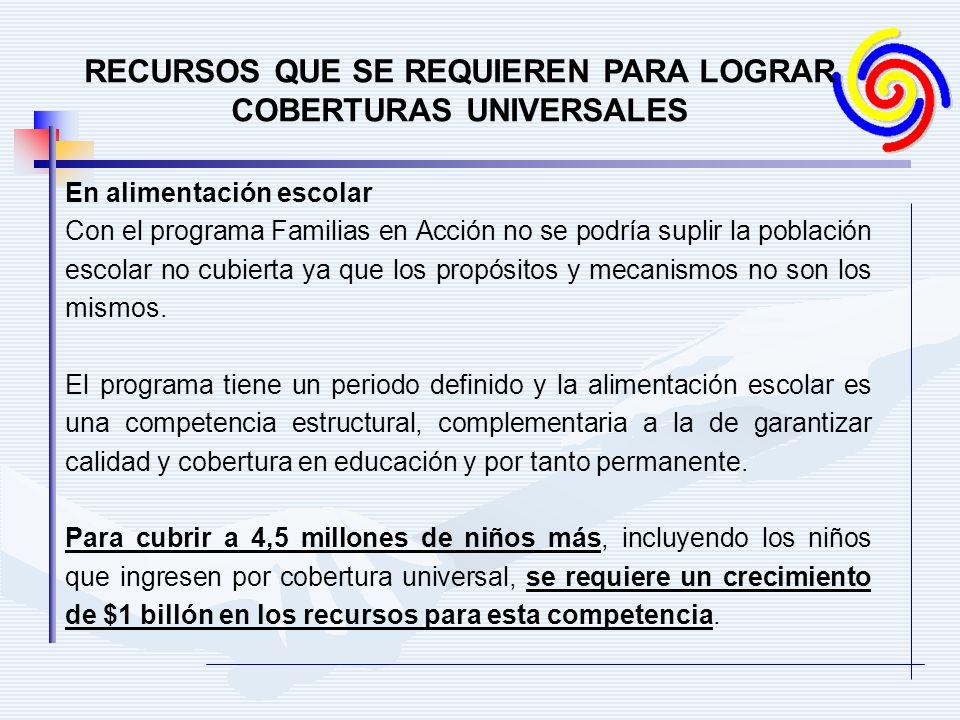 RECURSOS QUE SE REQUIEREN PARA LOGRAR COBERTURAS UNIVERSALES En alimentación escolar Con el programa Familias en Acción no se podría suplir la población escolar no cubierta ya que los propósitos y mecanismos no son los mismos.
