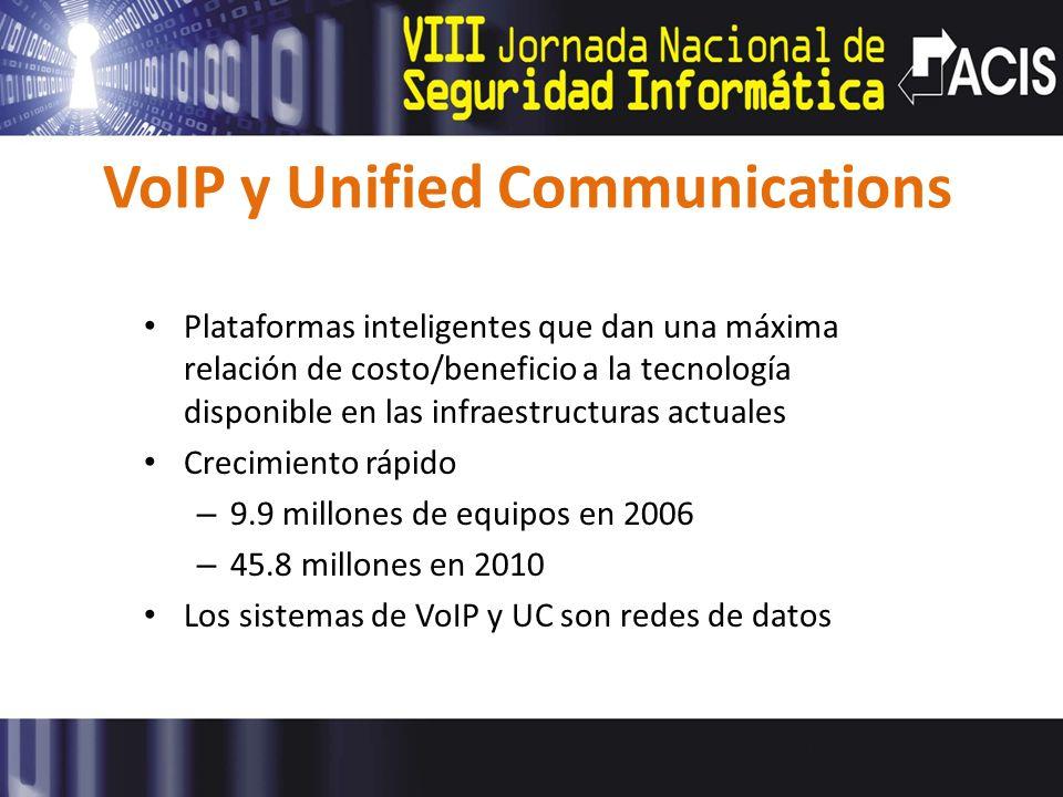 VoIP y Unified Communications Plataformas inteligentes que dan una máxima relación de costo/beneficio a la tecnología disponible en las infraestructuras actuales Crecimiento rápido – 9.9 millones de equipos en 2006 – 45.8 millones en 2010 Los sistemas de VoIP y UC son redes de datos