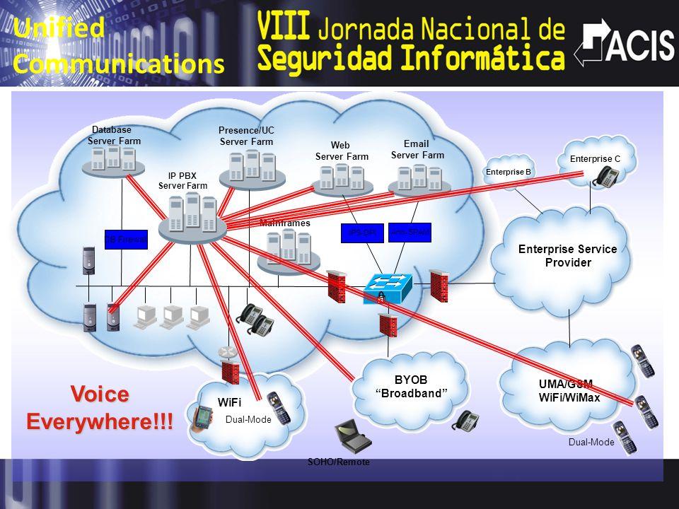Unified Communications WiFi Web Server Farm Email Server Farm Database Server Farm IP PBX Server Farm Enterprise B Enterprise Service Provider Dual-Mode DB Firewall Enterprise C IPS-DPI UMA/GSM WiFi/WiMax Dual-Mode Mainframes Anti-SPAM Presence/UC Server Farm VoiceEverywhere!!.