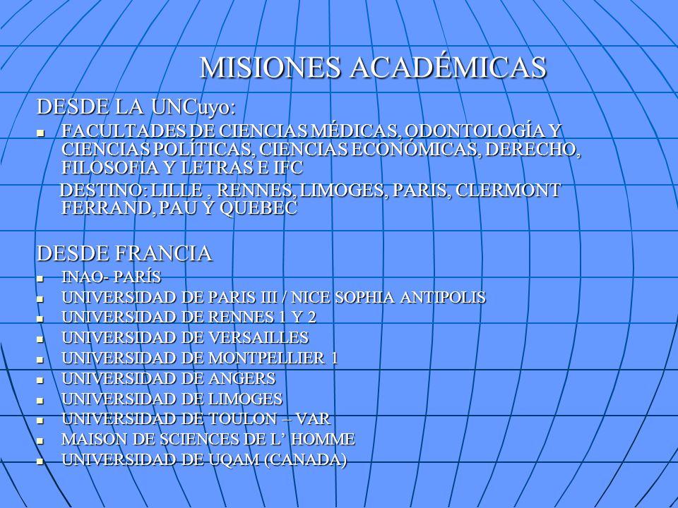 MISIONES ACADÉMICAS DESDE LA UNCuyo: FACULTADES DE CIENCIAS MÉDICAS, ODONTOLOGÍA Y CIENCIAS POLÍTICAS, CIENCIAS ECONÓMICAS, DERECHO, FILOSOFIA Y LETRAS E IFC FACULTADES DE CIENCIAS MÉDICAS, ODONTOLOGÍA Y CIENCIAS POLÍTICAS, CIENCIAS ECONÓMICAS, DERECHO, FILOSOFIA Y LETRAS E IFC DESTINO: LILLE, RENNES, LIMOGES, PARIS, CLERMONT FERRAND, PAU Y QUEBEC DESTINO: LILLE, RENNES, LIMOGES, PARIS, CLERMONT FERRAND, PAU Y QUEBEC DESDE FRANCIA INAO- PARÍS INAO- PARÍS UNIVERSIDAD DE PARIS III / NICE SOPHIA ANTIPOLIS UNIVERSIDAD DE PARIS III / NICE SOPHIA ANTIPOLIS UNIVERSIDAD DE RENNES 1 Y 2 UNIVERSIDAD DE RENNES 1 Y 2 UNIVERSIDAD DE VERSAILLES UNIVERSIDAD DE VERSAILLES UNIVERSIDAD DE MONTPELLIER 1 UNIVERSIDAD DE MONTPELLIER 1 UNIVERSIDAD DE ANGERS UNIVERSIDAD DE ANGERS UNIVERSIDAD DE LIMOGES UNIVERSIDAD DE LIMOGES UNIVERSIDAD DE TOULON – VAR UNIVERSIDAD DE TOULON – VAR MAISON DE SCIENCES DE L HOMME MAISON DE SCIENCES DE L HOMME UNIVERSIDAD DE UQAM (CANADA) UNIVERSIDAD DE UQAM (CANADA)