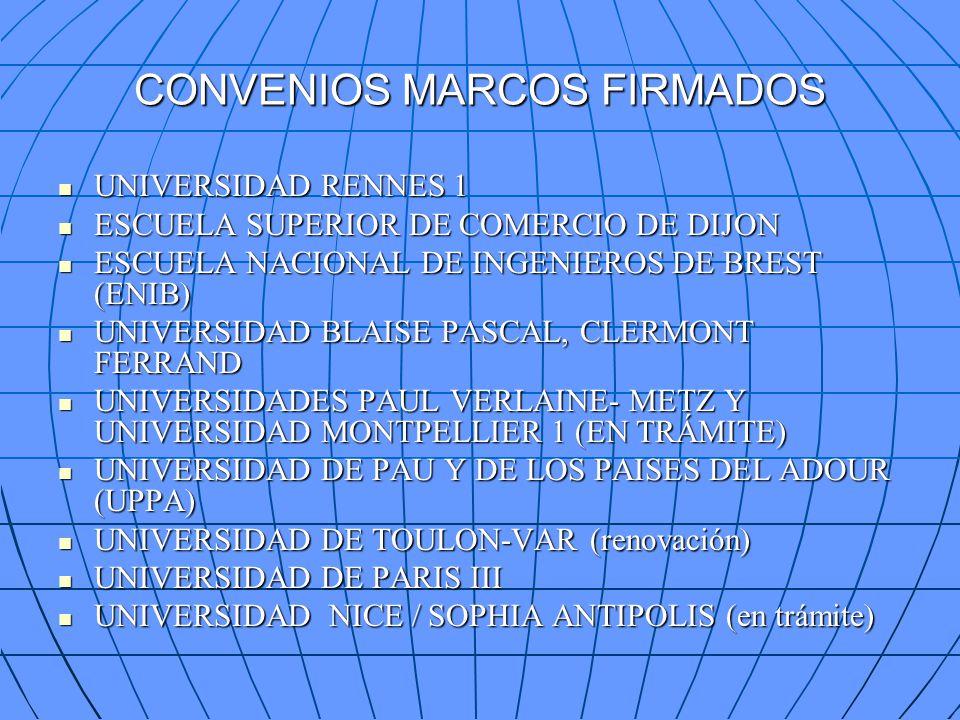 CONVENIOS MARCOS FIRMADOS UNIVERSIDAD RENNES 1 UNIVERSIDAD RENNES 1 ESCUELA SUPERIOR DE COMERCIO DE DIJON ESCUELA SUPERIOR DE COMERCIO DE DIJON ESCUEL