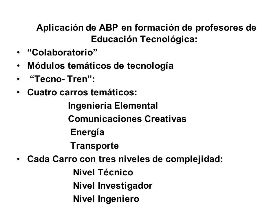 Aplicación de ABP en formación de profesores de Educación Tecnológica: Colaboratorio Módulos temáticos de tecnología Tecno- Tren: Cuatro carros temáti