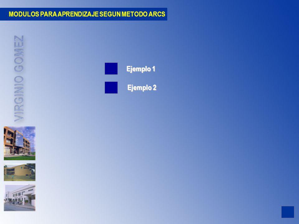 MODULOS PARA APRENDIZAJE SEGUN METODO ARCS Ejemplo 1 Ejemplo 2