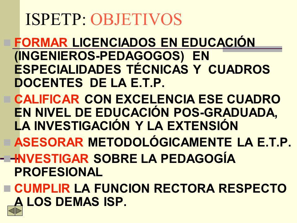 CUBA ispetp HÉCTOR ALFREDO PINEDA ZALDÍVAR INSTITUTO SUPERIOR PEDAGÓGICO PARA LA EDUCACIÓN TÉCNICA Y PROFESIONAL UNA UNIVERSIDAD PEDAGÓGICA TÉCNICA