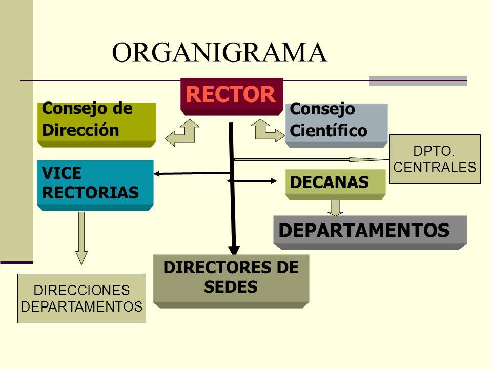 POBLACIÒN ESCOLAR FORMACIÒN INICIAL CURSOS REGULARES DIURNOS 85 CURSOS PARA TRABAJADORES 4,891 FORMACIÒN POSTGRADUADA DOCTORANTES 100 (40) MAESTRANTES 1,460 DIPLOMANTES 60