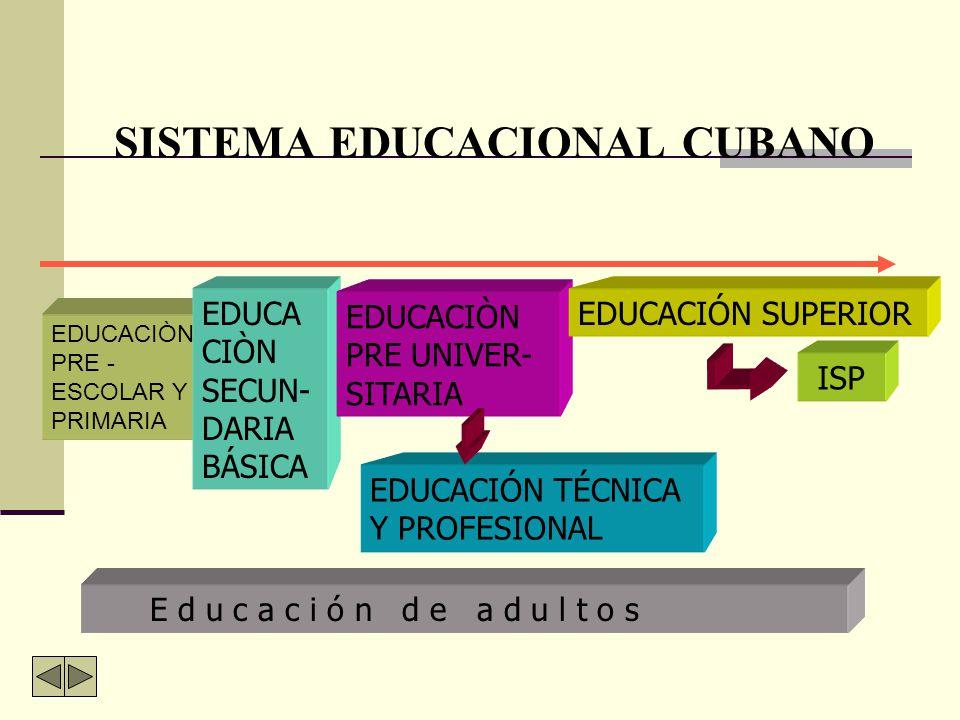 La educación es el único medio de salvarse de la esclavitud José Martí