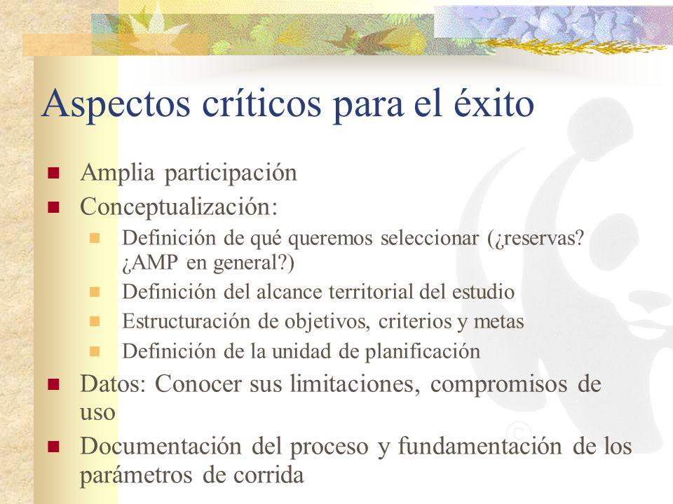 Aspectos críticos para el éxito Amplia participación Conceptualización: Definición de qué queremos seleccionar (¿reservas? ¿AMP en general?) Definició